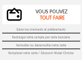 Carte Carrefour Bloquee.Que Faire Si Ma Carte Est Bloquee Suite A 3 Codes Faux